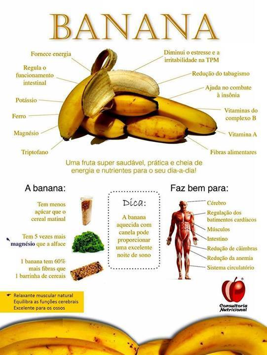 Nutrientes da Banana 5