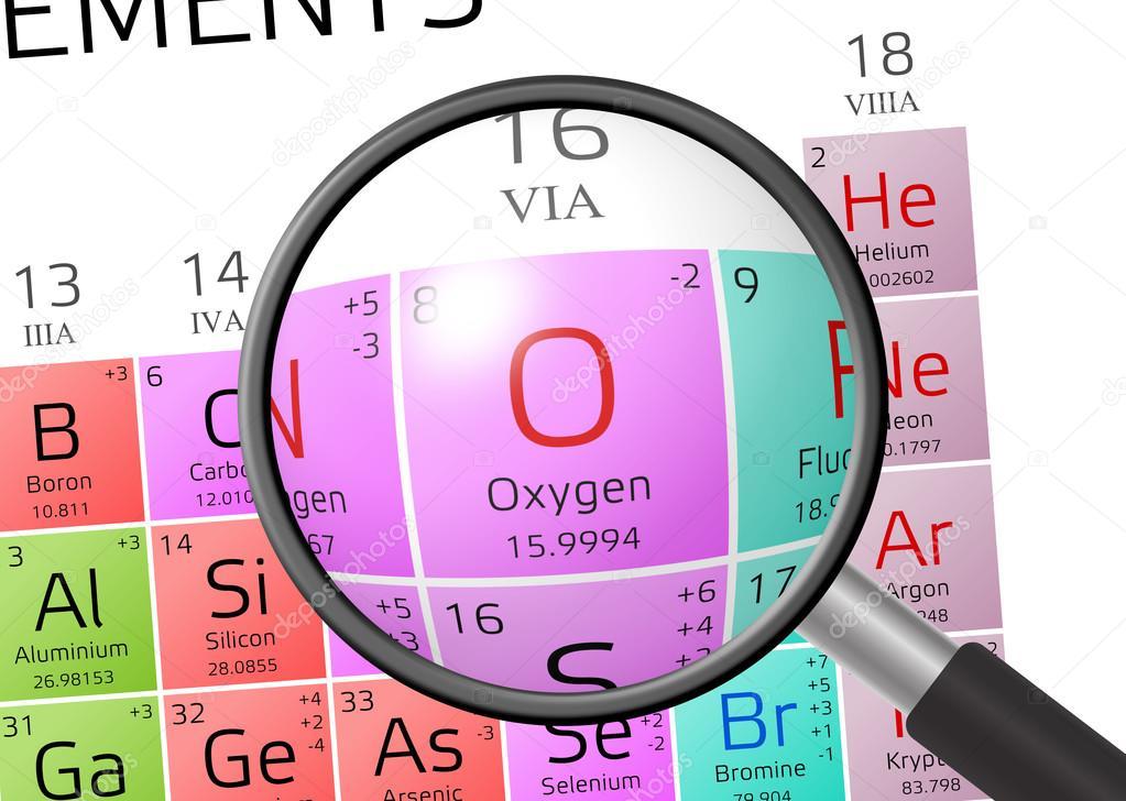Oxigênio 5