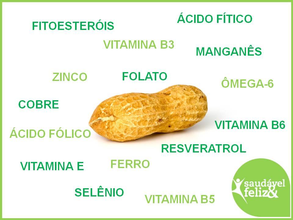 Benefícios do Amendoim Japonês