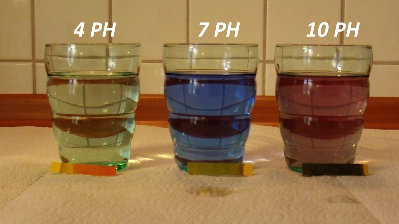 Água Ácida